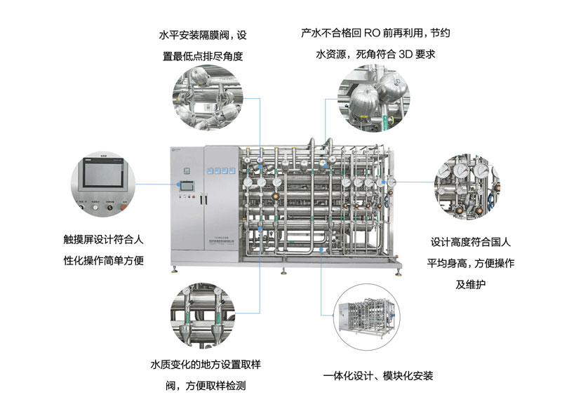 净得瑞纯化水设备特点.jpg